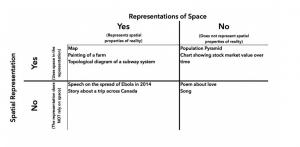 spatial-representations-representations-of-space