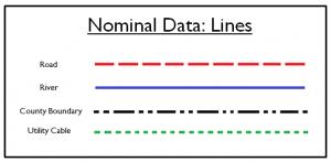 40_nominaldatalines