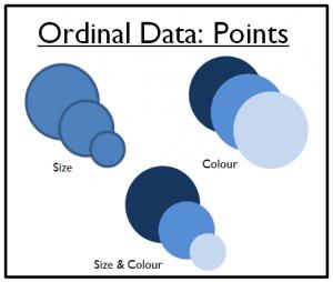 42_ordinaldatapoints