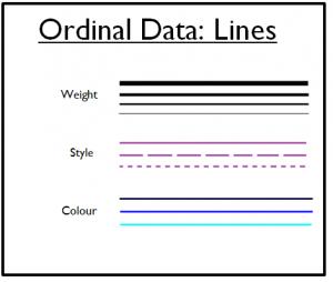 44_ordinaldatalines