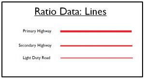 47_ratiodatalines