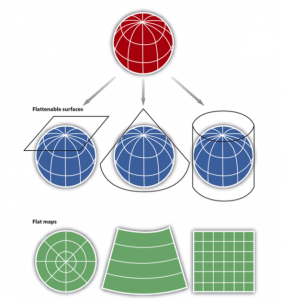 mapprojectionsurfaces