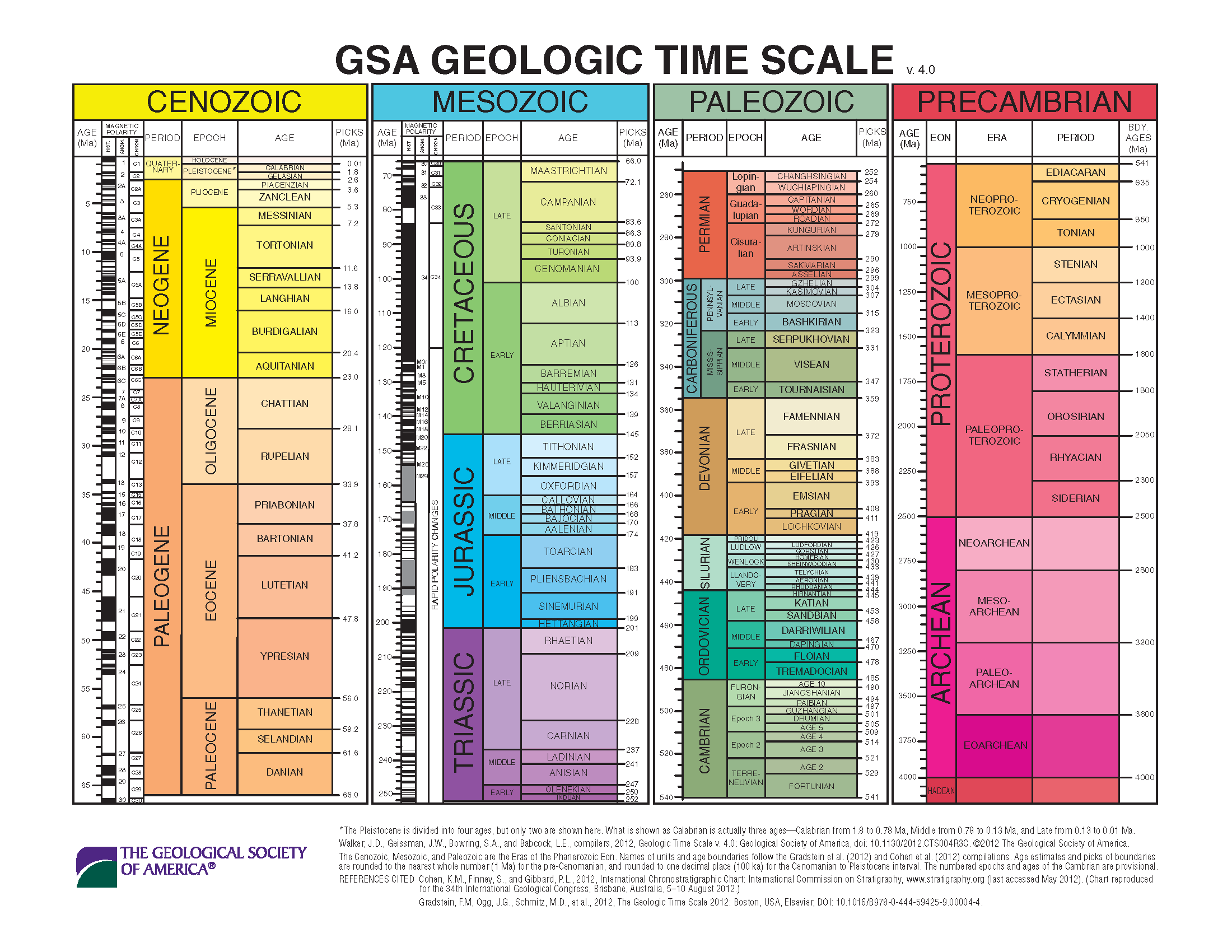 Geologic Society of America Geologic Time Scale, 2012