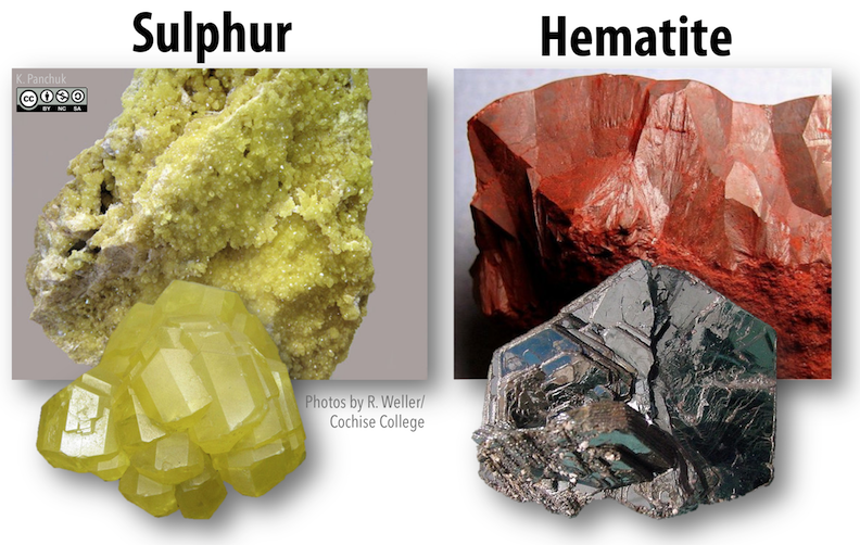 colour_sulf_hem_3rd – Physical Geology, First University of