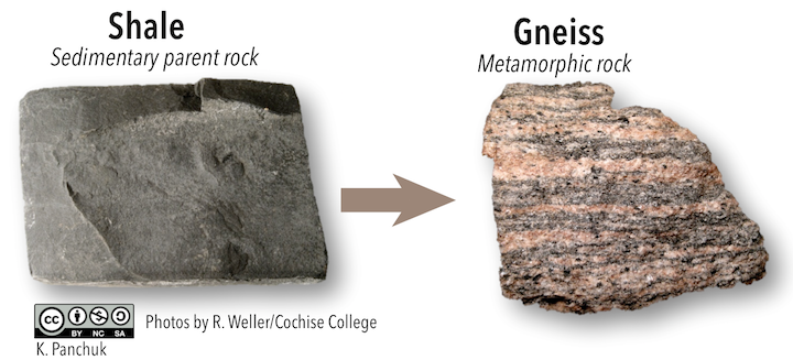 Chapter 10  Metamorphism and Metamorphic Rocks – Physical
