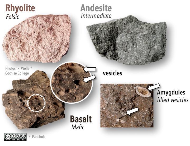 Igneous types rocks of 27 Types