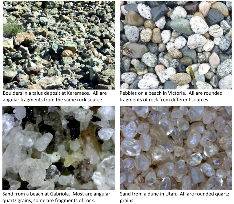 Example 1: Boundlers in a talus deposit at Keremeos. All are angular fragments from the same rock source. Example 2: Pebbles on a beach in Victoria. All are rounded fragments of rock from different sources. Example 3: Sand from a beach at Gabriola. Most are angular quartz grains, some are fragments of rock. Example 4: Sand from a due in Utah. All are rounded quartz grains.