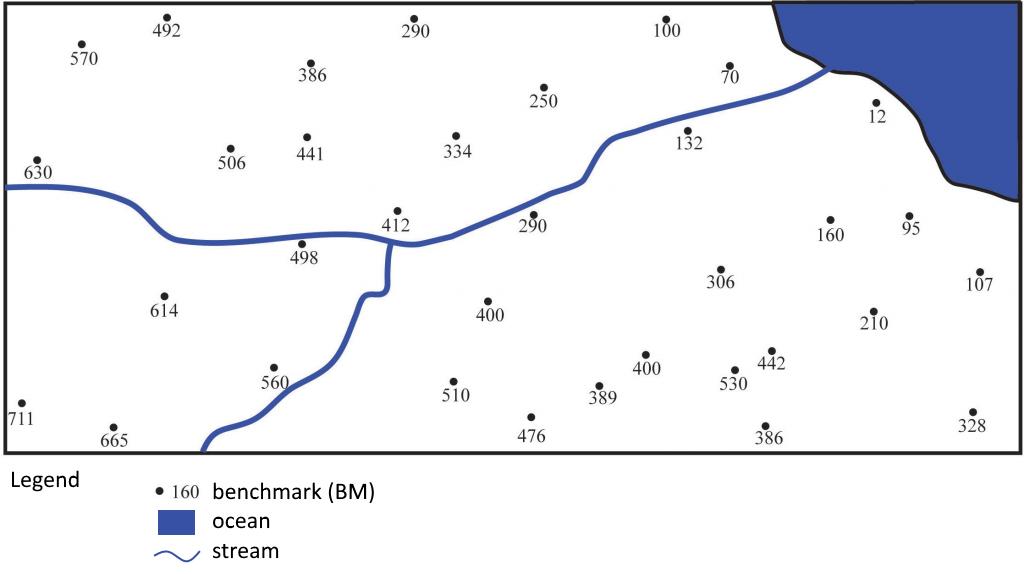 Ilustrasi titik-titik ketinggian