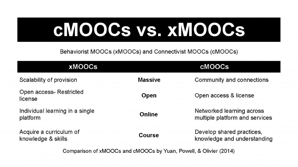 xMOOCs vs. cMOOCs