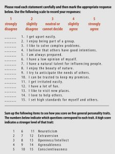 A sample survey measuring the Big 5 personality traits. The survey uses a 1-5 scale for agreement with 15 items. Each of the Big 5 is measured by three items. For example, one of the neuroticism items reads, 'I get upset easily.'